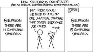 HowStandardsProliferate_viaLinkedin